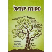 מסורת ישראל